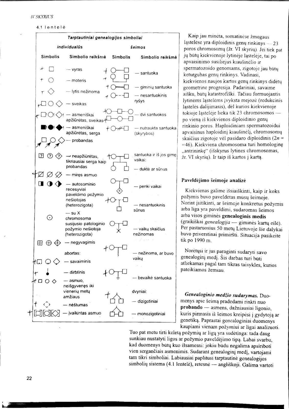 Ženklų grafikas su tekstu