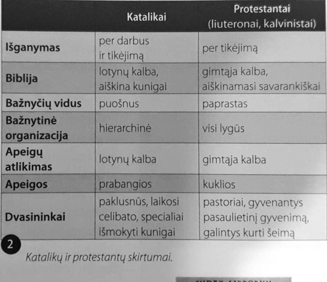 Skirtumai tarp katalikų ir protestantų - vad. Laikas