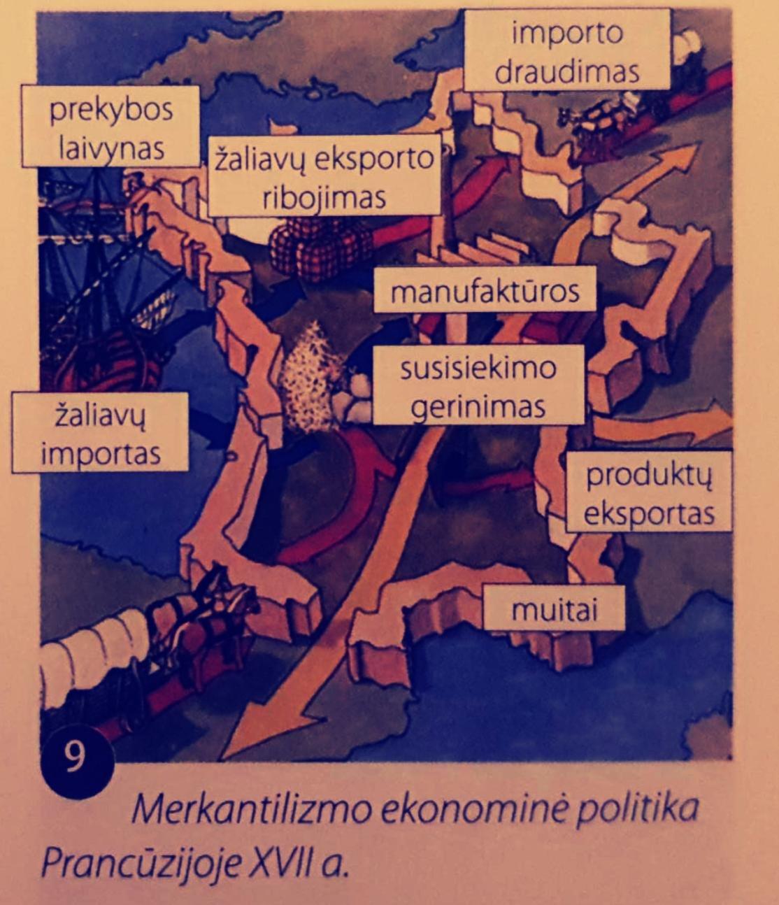 Merkantilizmas / Mercantilism